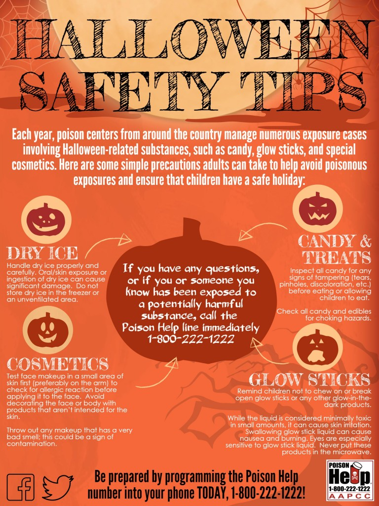 2015 AAPCC Halloween Safety Tips Infographic